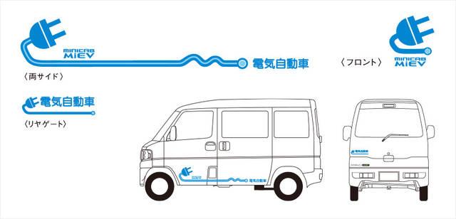 外観 / 内装 | MINICAB-MiEV | 商用車 | カーラインアップ | MITSUBISHI MOTORS JAPAN (51395)