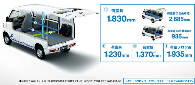 積載性 | MINICAB-MiEV | 商用車 | カーラインアップ | MITSUBISHI MOTORS JAPAN (51405)