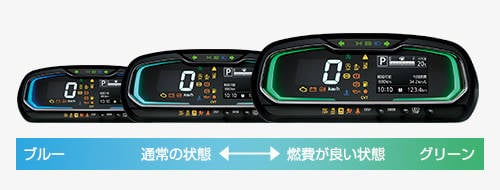 ドライビングサポート : 走り・燃費 | プレオ プラス | SUBARU (51453)