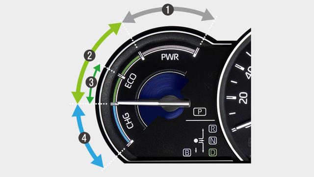 トヨタ ノア | 走行性能 | エンジン・ハイブリッド | トヨタ自動車WEBサイト (51565)
