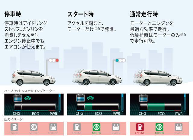 【公式】メビウスの燃費と走行性能|ダイハツ (51702)