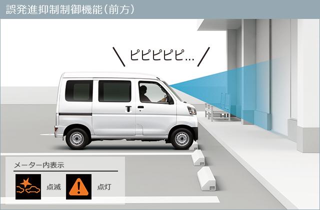 トヨタ ピクシス バン | 装備 | 安全装備 | トヨタ自動車WEBサイト (52284)