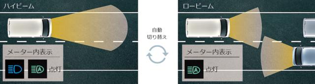 トヨタ ピクシス バン | 装備 | 安全装備 | トヨタ自動車WEBサイト (52291)