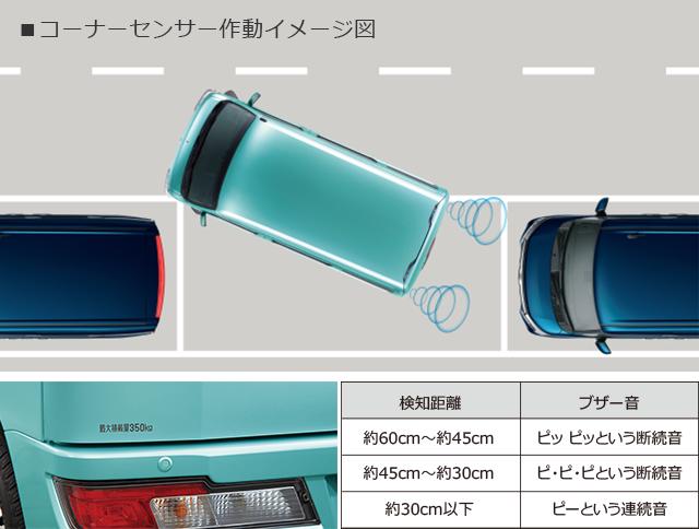 トヨタ ピクシス バン | 装備 | 安全装備 | トヨタ自動車WEBサイト (52295)