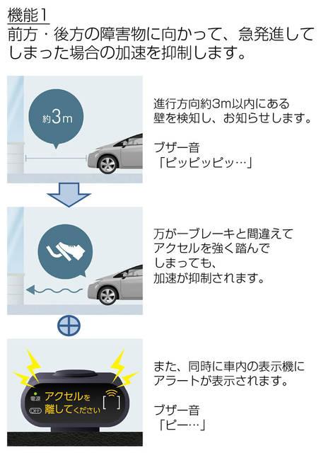 TOYOTA、後付けの踏み間違い加速抑制システムを発売 | TOYOTA | トヨタグローバルニュースルーム (52367)