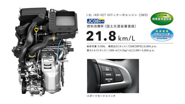 1.0L 1KR-VET VVT-i ターボエンジン