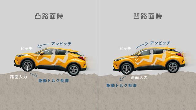 トヨタ C-HR | 走行性能 | 走行性能 | トヨタ自動車WEBサイト (52655)