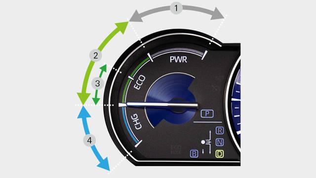 トヨタ エスクァイア | 走行性能 | エンジン・ハイブリッド | トヨタ自動車WEBサイト (53983)