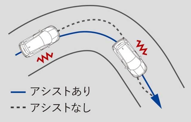 Honda | 1.5L VTEC TURBOエンジン搭載の「VEZEL TOURING・Honda SENSING」を発売 (55116)