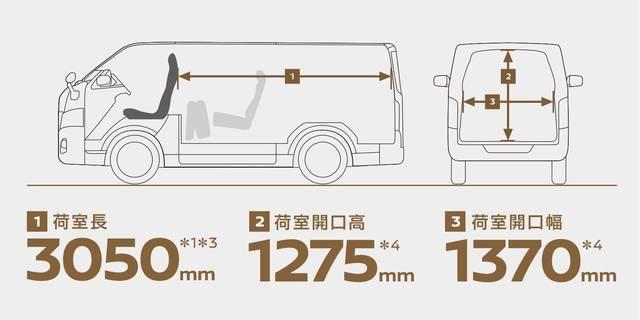日産:NV350キャラバン [ NV350CARAVAN ] ビジネスセダン/バン   機能・積載・快適性 (56082)
