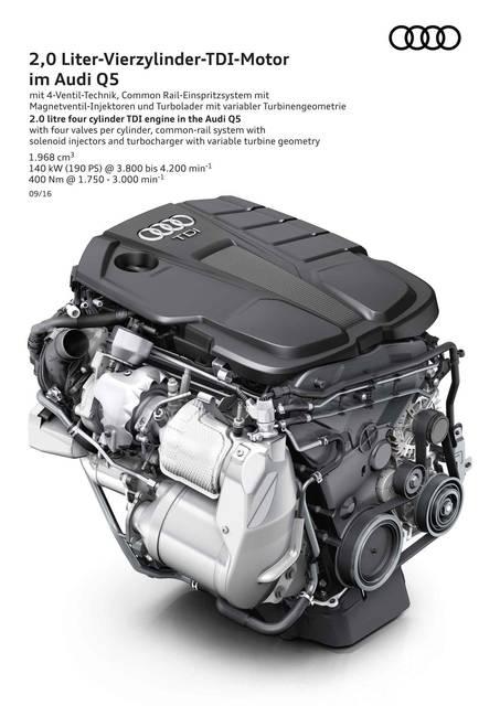 エンジン > Audi Q5 > Q5 > アウディジャパン (56295)