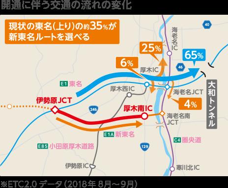 E1A 新東名 厚木南IC↔︎伊勢原JCT区間が開通! | 高速道路・高速情報はNEXCO中日本 (57329)