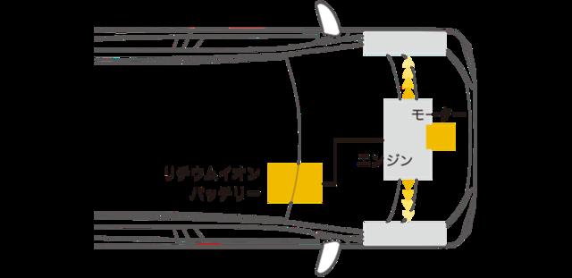 環境性能 | 性能・特長 | eKクロス | 軽自動車 | カーラインアップ | MITSUBISHI MOTORS JAPAN (58040)
