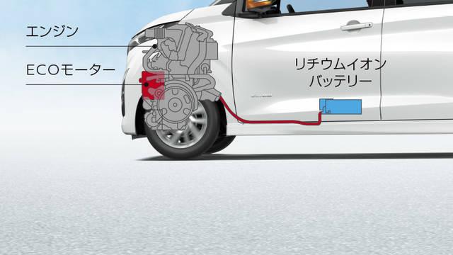 日産:デイズ [ DAYZ ] 軽自動車 | 走行・安全 | 走行性能 (58110)