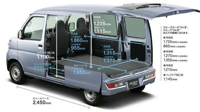【公式】ハイゼット カーゴの車内空間と荷室|ダイハツ (59850)