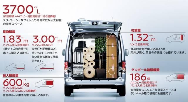 日産:NV200バネット [ NV200VANETTE ] ミニバン/ワゴン | 機能・快適性 (60164)