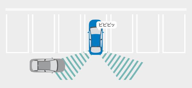 トヨタ プリウスPHV | 安全性能 | トヨタ自動車WEBサイト (60463)
