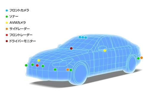日産自動車、「プロパイロット2.0」(インテリジェント高速道路ルート走行)をスカイラインに搭載 - 日産自動車ニュースルーム (60854)