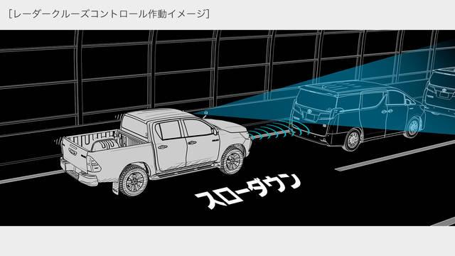 トヨタ ハイラックス | 安全性能 | 予防安全 | トヨタ自動車WEBサイト (61851)