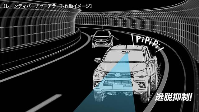 トヨタ ハイラックス | 安全性能 | 予防安全 | トヨタ自動車WEBサイト (61852)