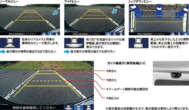 Honda|Honda Access|N-BOX|セキュリティー・運転サポート|リアワイドカメラシステム (67283)