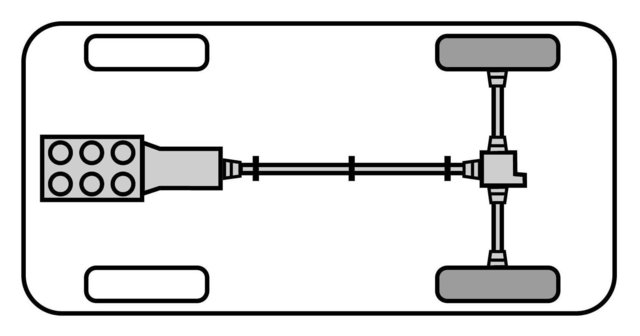 前輪駆動と後輪駆動の違いとは|車検や修理の情報満載グーピット(GooPit) (69115)