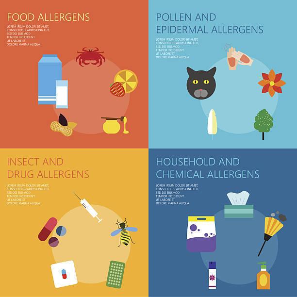 アトピーはアレルギーの一種なので、アレルゲンを特定する...