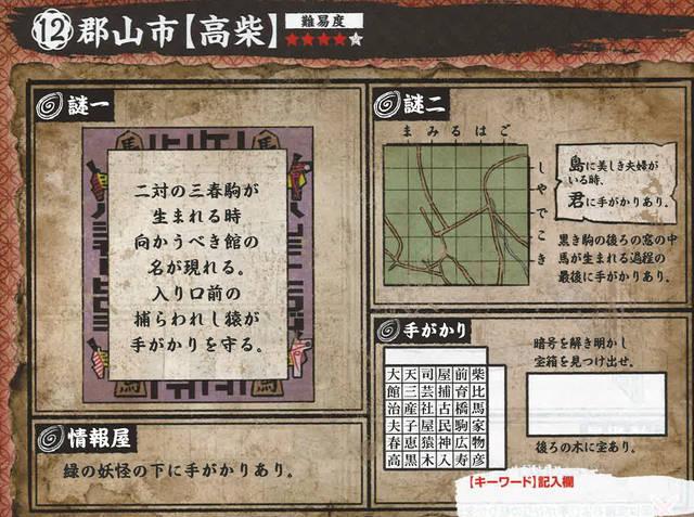 """地図の""""謎""""(例:昨年の「コードF6」)"""