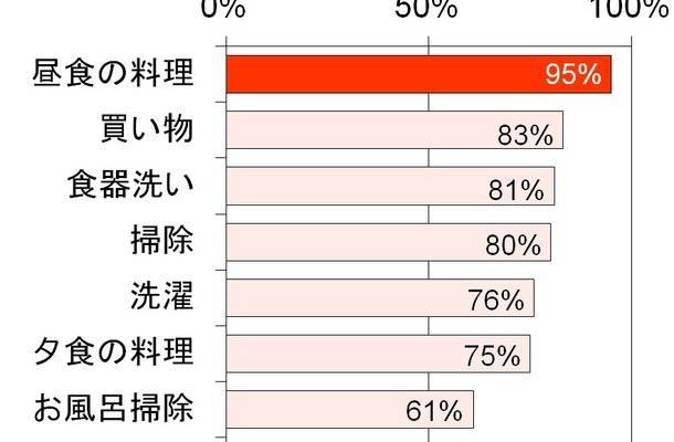 https://resemom.jp/article/2013/06/27/14135.html (50650)