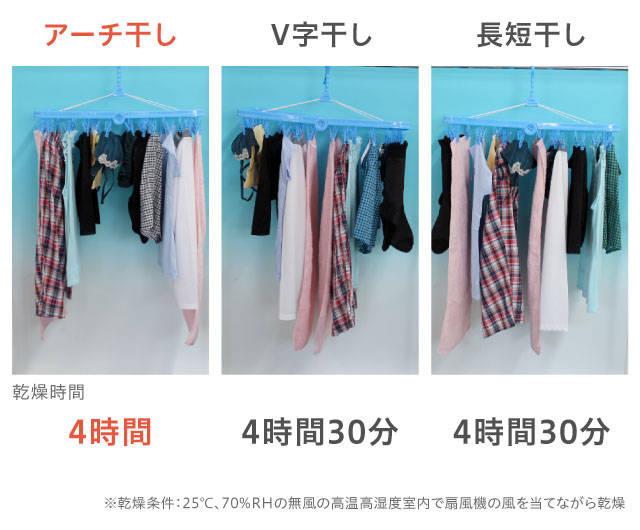 夜洗濯&部屋干しOK!?働くママに「時短洗濯」のススメ | Lidea(リディア) (60923)