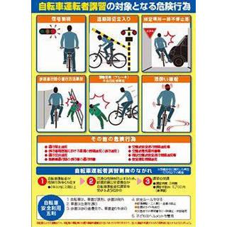 自転車はルールを守って安全運転~自転車は「車のなかま」~|警察庁 (78628)