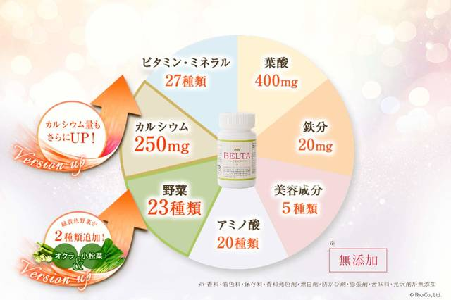 Amazon | BELTA 妊娠前・妊娠中・授乳中でも安心の酵母葉酸100%!女性に嬉しい美容成分も配合!葉酸サプリメント 妊活 ビタミンM | belta | ドラッグストア (116571)