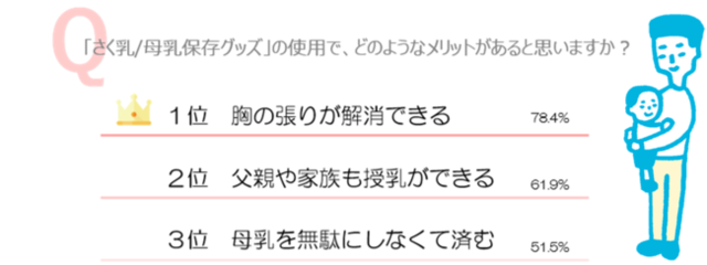 ピジョン株式会社プレスリリース (137239)