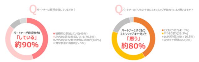 ピジョン株式会社プレスリリース (137240)