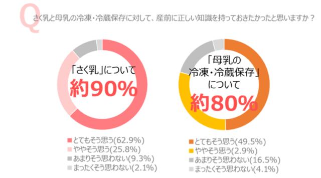 ピジョン株式会社プレスリリース (137241)
