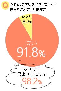 女性インサイト研究所 (7563)