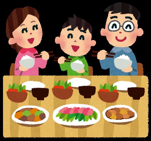 家族の食卓のイラスト | かわいいフリー素材集 いらすとや (10883)