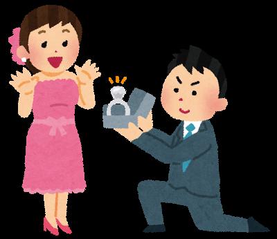 プロポーズのイラスト | かわいいフリー素材集 いらすとや (7580)
