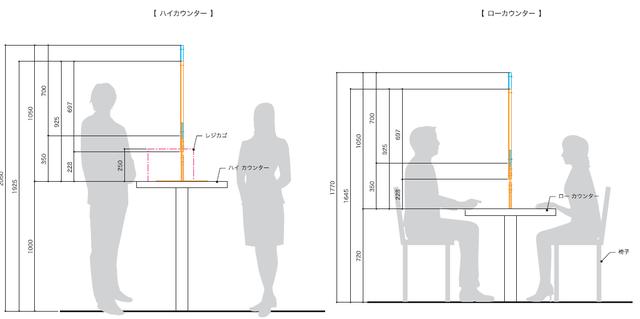 ハイカウンター&ローカウンター イメージ図 隙間調整