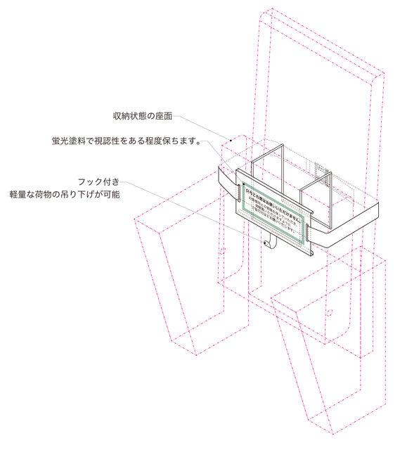 座席用ソーシャルディスタンス対策ツール汎用型BM-2 ...