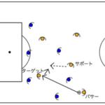 サッカーのレイオフとは?サッカーの戦術用語を解説!