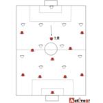 サッカーのゼロトップとは?中盤の数的有利なフォーメーションシステムを解説