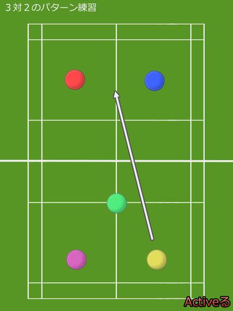 バドミントンダブルス3対2のパターン練習メニュー
