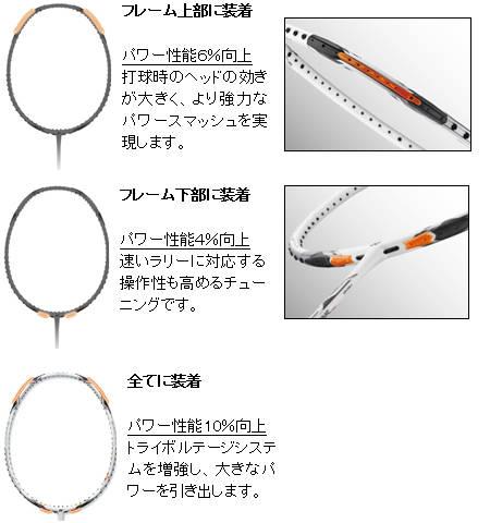 世界初!最大7パターンの性能にチューニングできる新提案のバドミントンラケット「ボルトリック70 E-チューン」 2014年9月下旬発売|NEWS ニュース | ヨネックスバドミントン(YONEX BADMINTON) (9509)