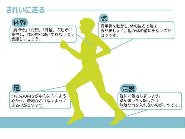 ジョギングの効果ありすぎ 身体にもたらす魅力的な効果10選