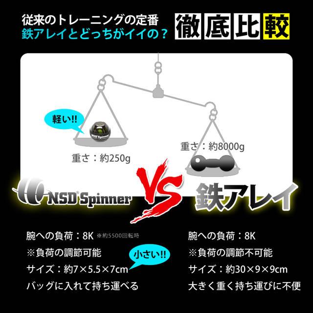 【楽天市場】【楽天1位獲得】【世界中で大人気!ロングセラーのトレーニング器具】高品質オートスタート機能搭載 20年以上の実績を持つ信頼のジャイロメーカー 腕力アップ NSD Spinner NSDスピナー PB-688A ブラック 日本正規品 筋トレ 器具 筋トレ 握力 手首:つばさオンラインストア (41935)
