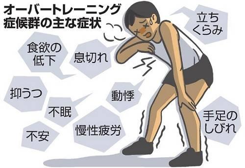 毎日のジョギングが身体に与えるデメリット (78960)