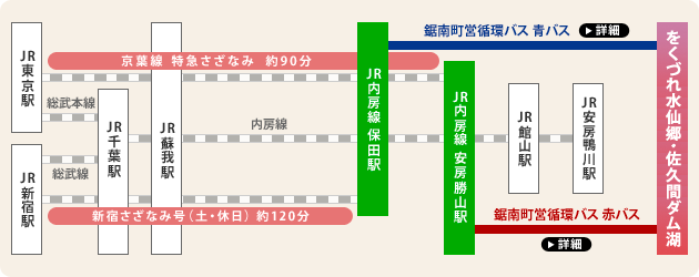 佐久間ダムへのバス釣りへのアクセス (99957)