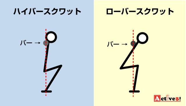 フルスクワットのバーの軌道と重心 (101947)