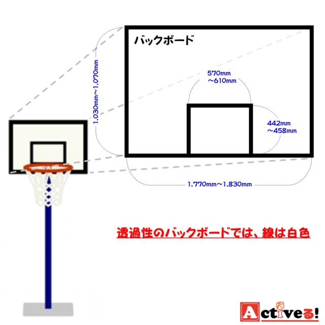 バスケットゴールのバックボードのサイズ
